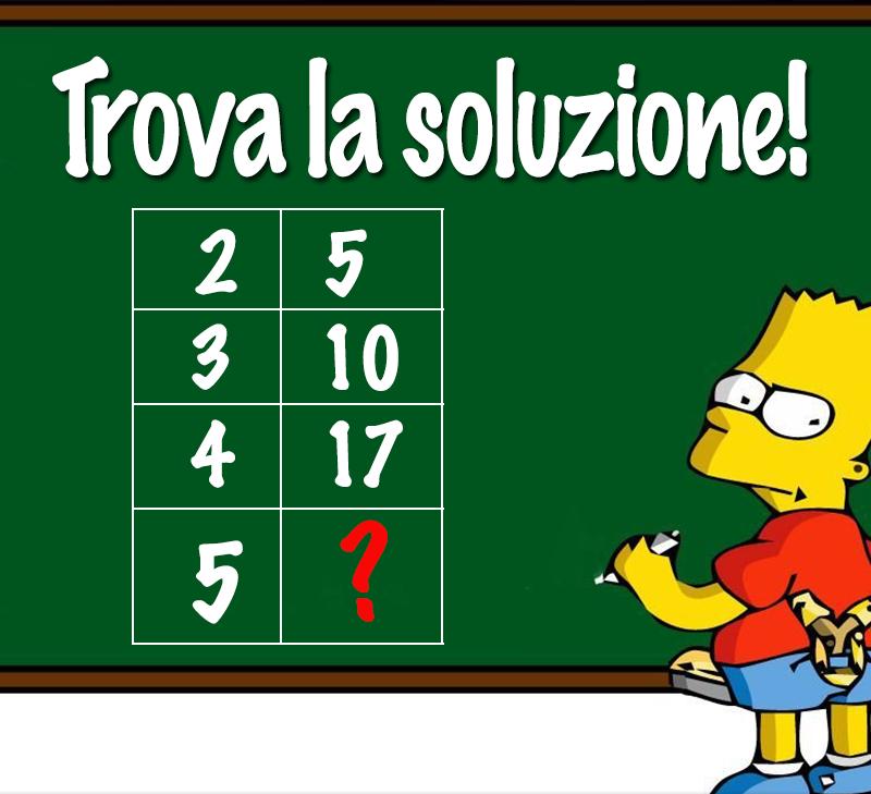 [QUIZ] Qual è il numero da inserire? Indovina e scopri il tuo quoziente di intelligenza.